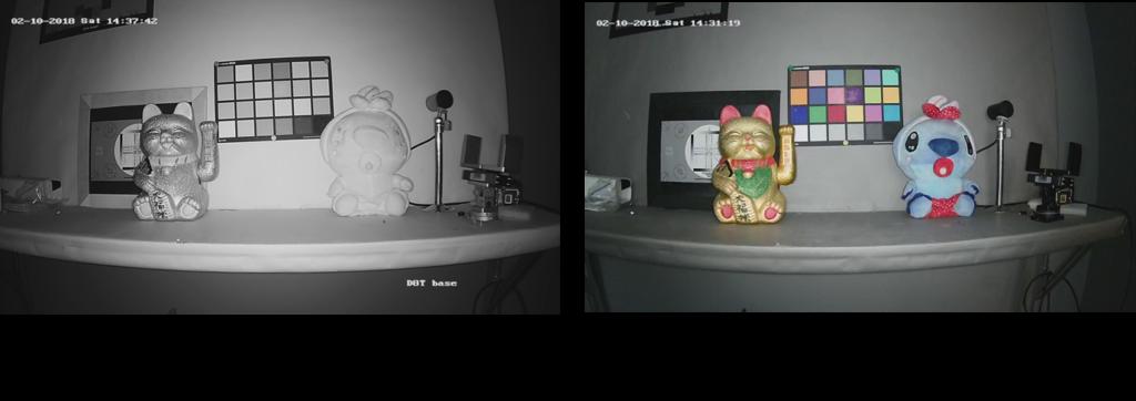 Hikvision usporedba kamera